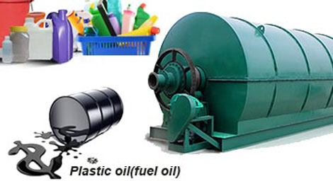 Many Reasons to Use Plastic Pyrolysis Plant Beston Group