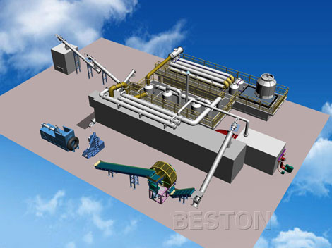 Continuous Type Waste Plastic Pyrolysis Plant