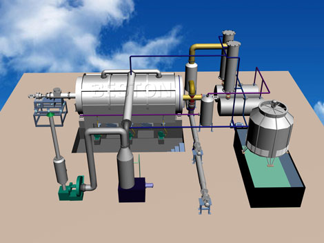 Medical Waste Pyrolysis Treatment Project