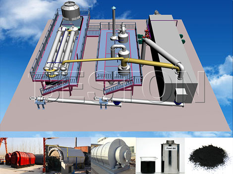 waste plastic pyrolysis to fuel oil