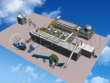 Beston Pyrolysis Technology