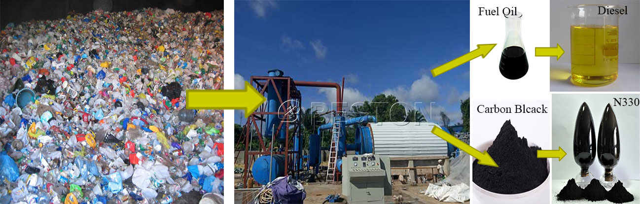 End-Products of Plastic Recycling Pyrolysis Machine