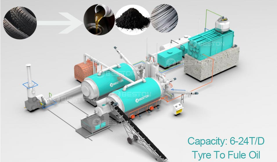 Beston-Waste-Tyre-Recycling-Plant